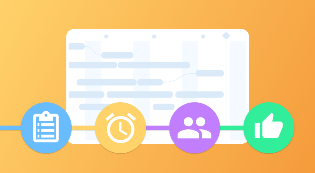 Create your project plan with awork